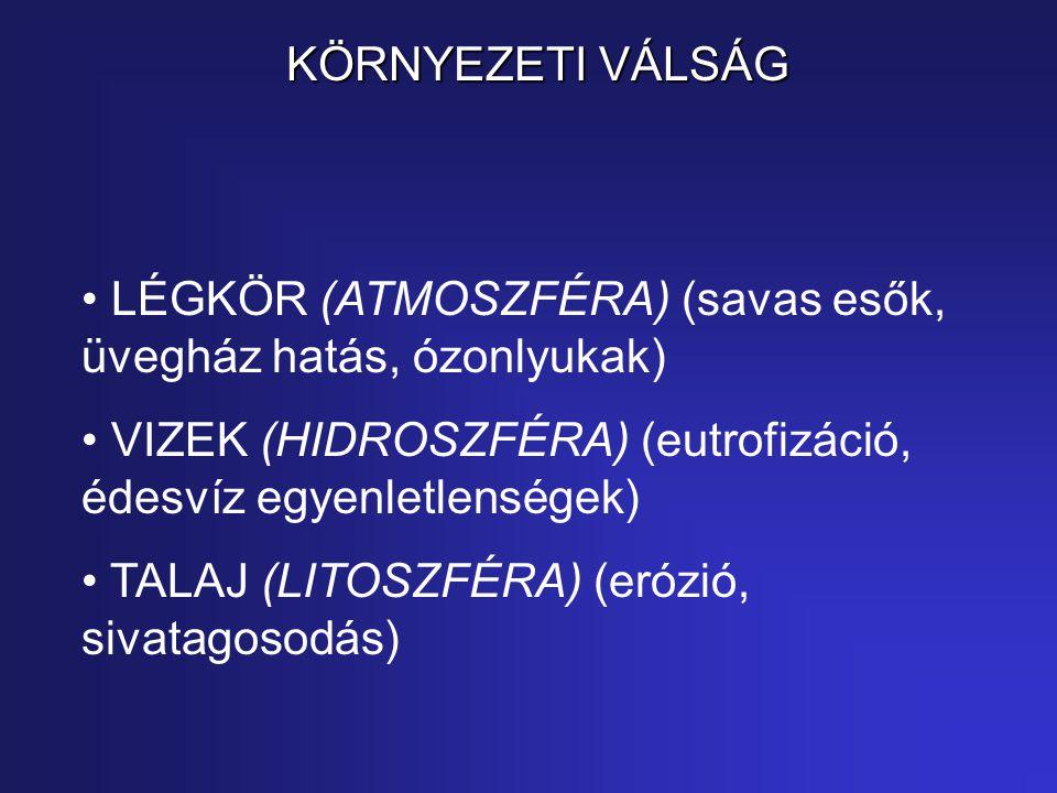 KÖRNYEZETI VÁLSÁG LÉGKÖR (ATMOSZFÉRA) (savas esők, üvegház hatás, ózonlyukak) VIZEK (HIDROSZFÉRA) (eutrofizáció, édesvíz egyenletlenségek)