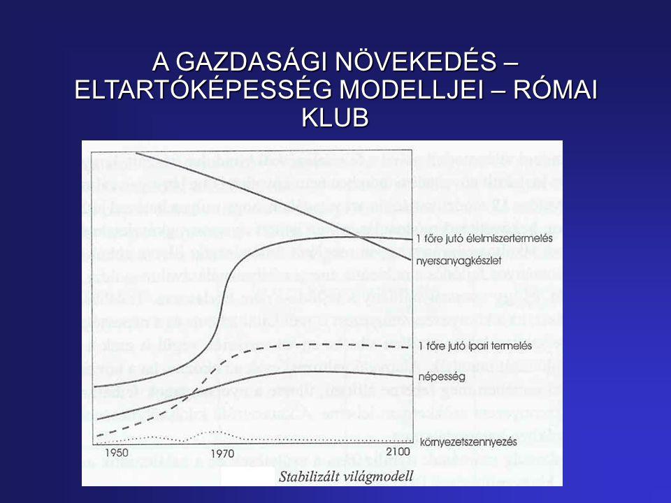 A GAZDASÁGI NÖVEKEDÉS – ELTARTÓKÉPESSÉG MODELLJEI – RÓMAI KLUB