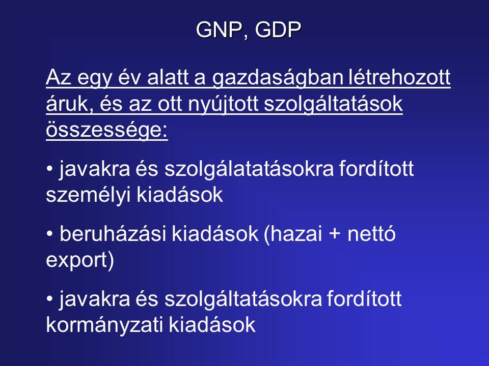 GNP, GDP Az egy év alatt a gazdaságban létrehozott áruk, és az ott nyújtott szolgáltatások összessége: