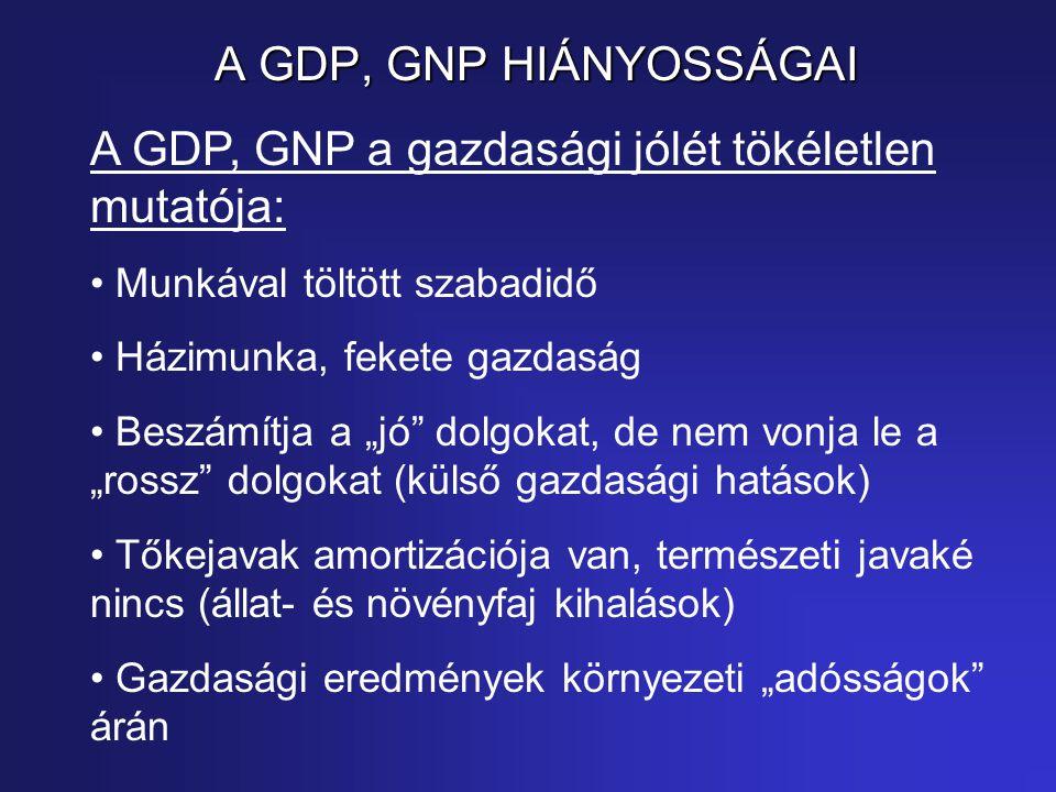 A GDP, GNP a gazdasági jólét tökéletlen mutatója: