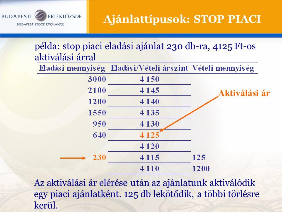 Ajánlattípusok: STOP PIACI