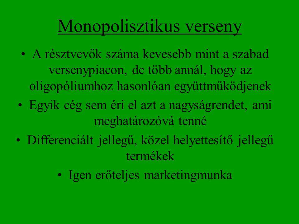 Monopolisztikus verseny