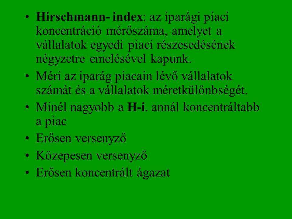 Hirschmann- index: az iparági piaci koncentráció mérőszáma, amelyet a vállalatok egyedi piaci részesedésének négyzetre emelésével kapunk.