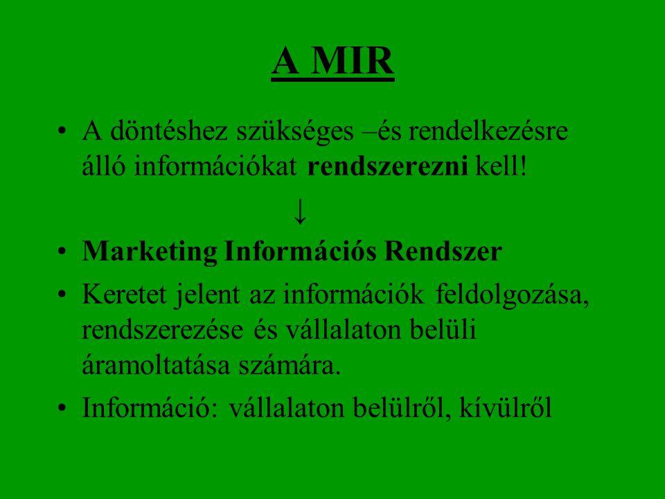 A MIR A döntéshez szükséges –és rendelkezésre álló információkat rendszerezni kell! ↓ Marketing Információs Rendszer.