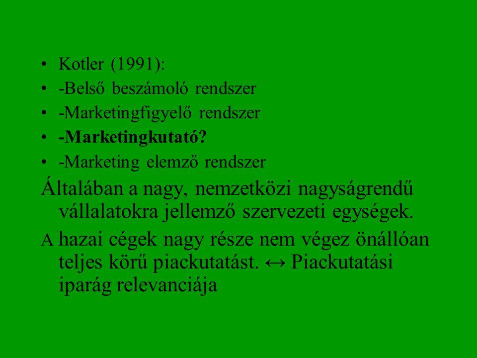 Kotler (1991): -Belső beszámoló rendszer. -Marketingfigyelő rendszer. -Marketingkutató -Marketing elemző rendszer.