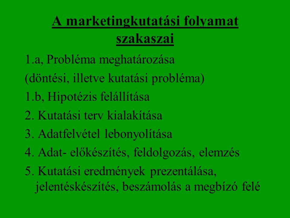 A marketingkutatási folyamat szakaszai