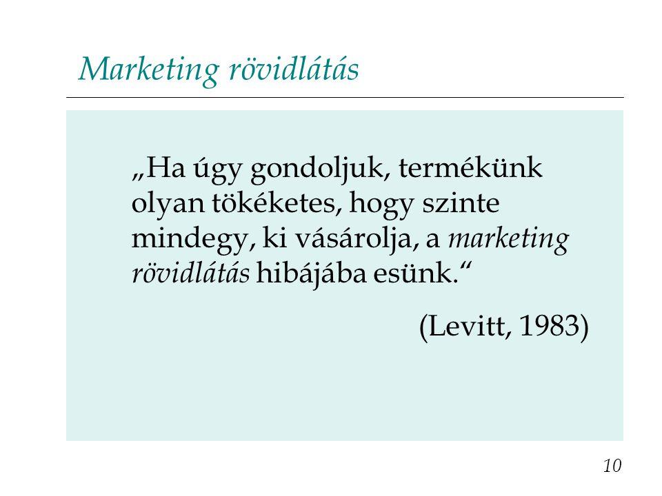 """Marketing rövidlátás """"Ha úgy gondoljuk, termékünk olyan tökéketes, hogy szinte mindegy, ki vásárolja, a marketing rövidlátás hibájába esünk."""
