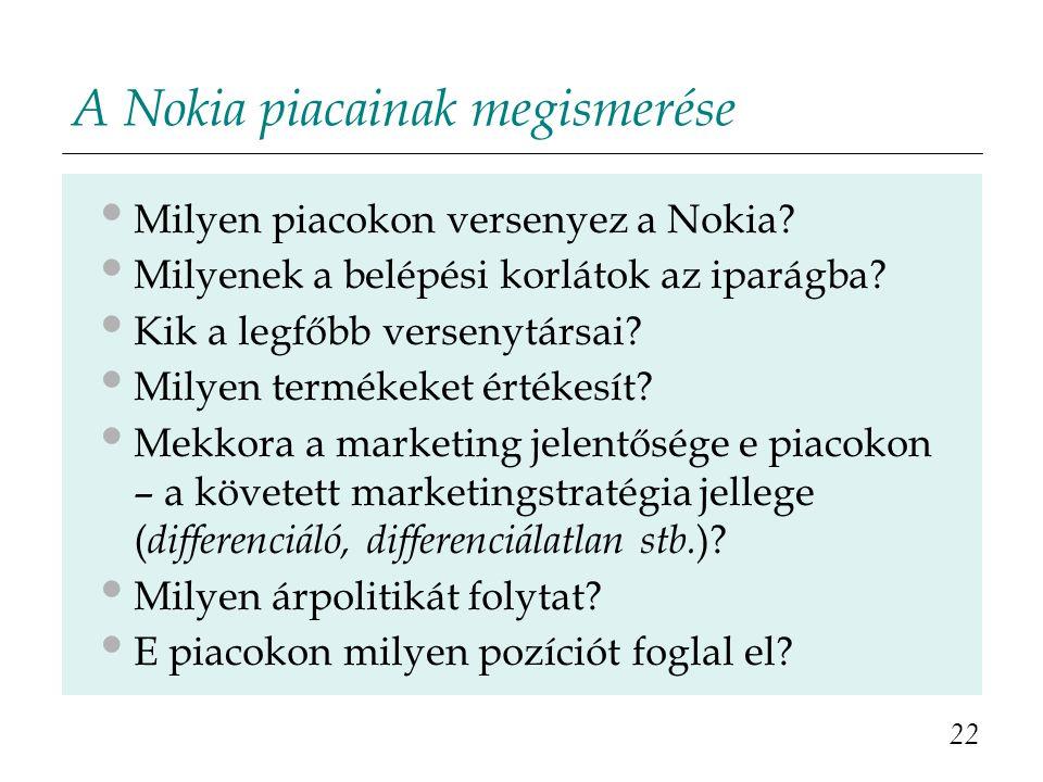 A Nokia piacainak megismerése