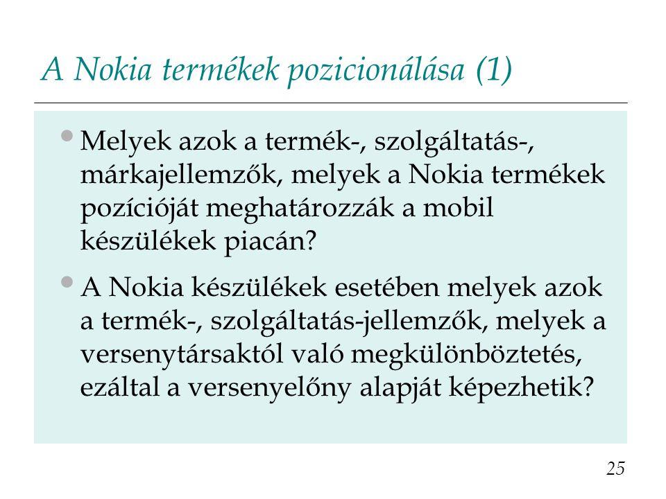 A Nokia termékek pozicionálása (1)