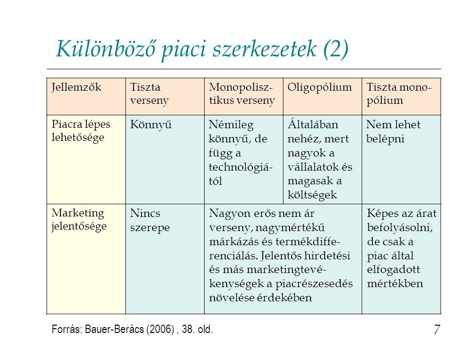 Különböző piaci szerkezetek (2)