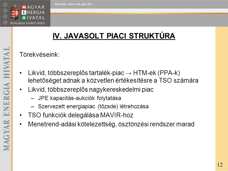 IV. JAVASOLT PIACI STRUKTÚRA