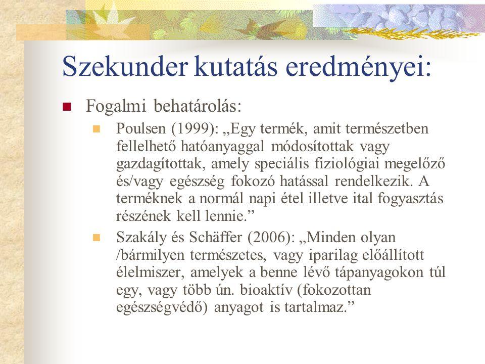 Szekunder kutatás eredményei: