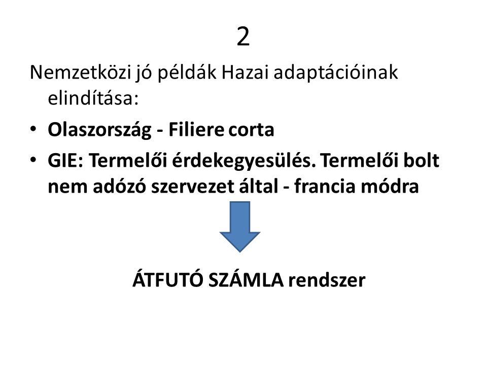 ÁTFUTÓ SZÁMLA rendszer