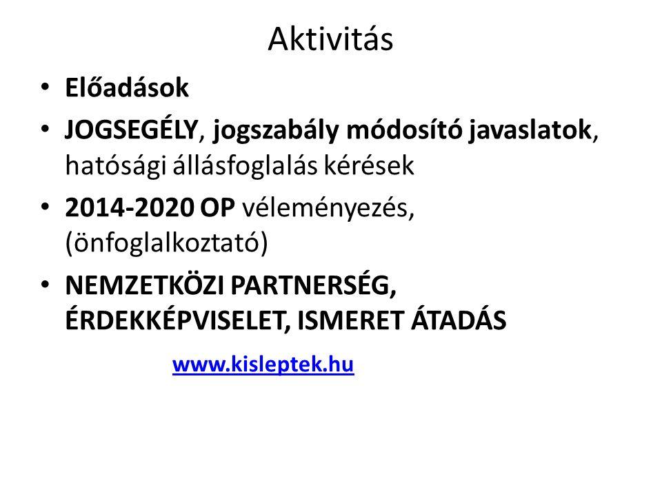 Aktivitás Előadások. JOGSEGÉLY, jogszabály módosító javaslatok, hatósági állásfoglalás kérések. 2014-2020 OP véleményezés, (önfoglalkoztató)