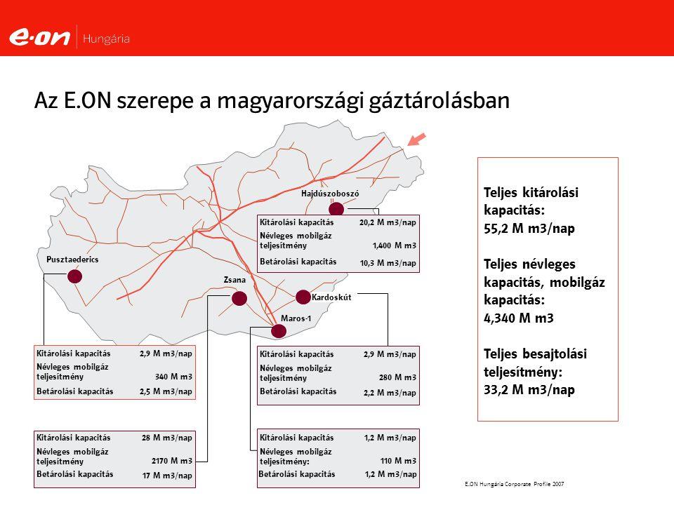Az E.ON szerepe a magyarországi gáztárolásban