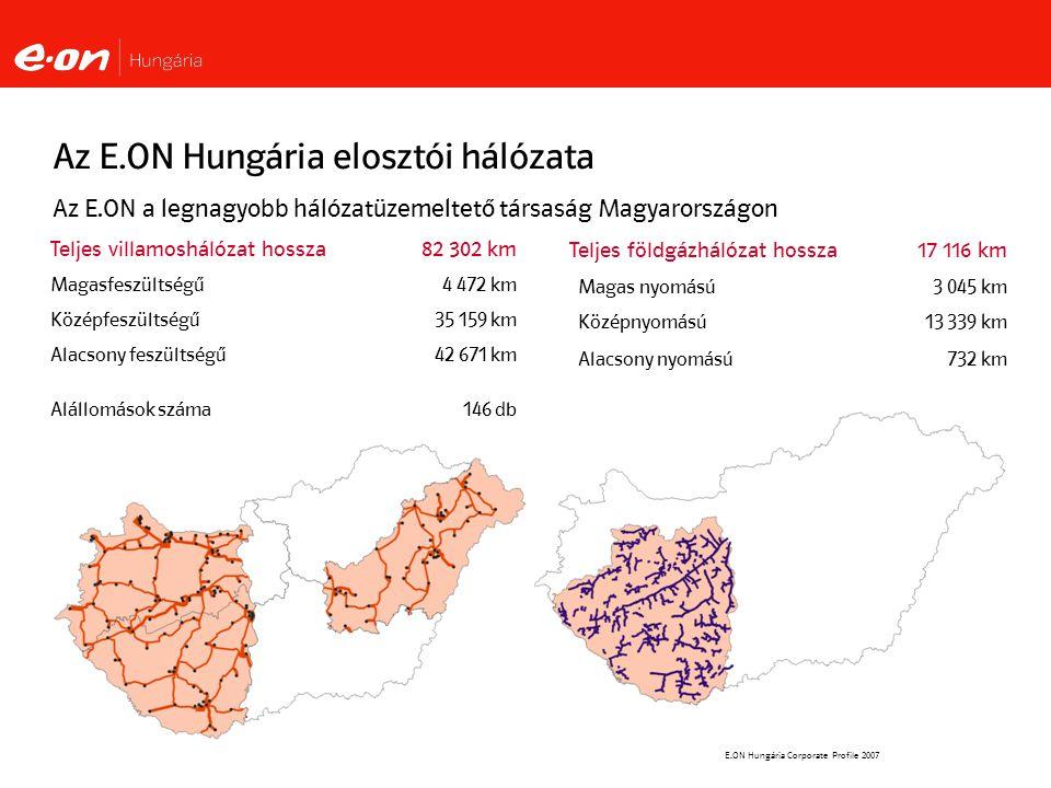 Az E.ON Hungária elosztói hálózata
