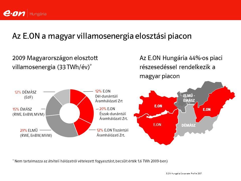 Az E.ON a magyar villamosenergia elosztási piacon