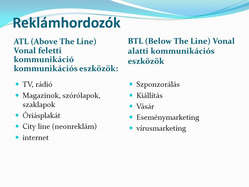Reklámhordozók ATL (Above The Line) Vonal feletti kommunikáció kommunikációs eszközök: BTL (Below The Line) Vonal alatti kommunikációs eszközök.