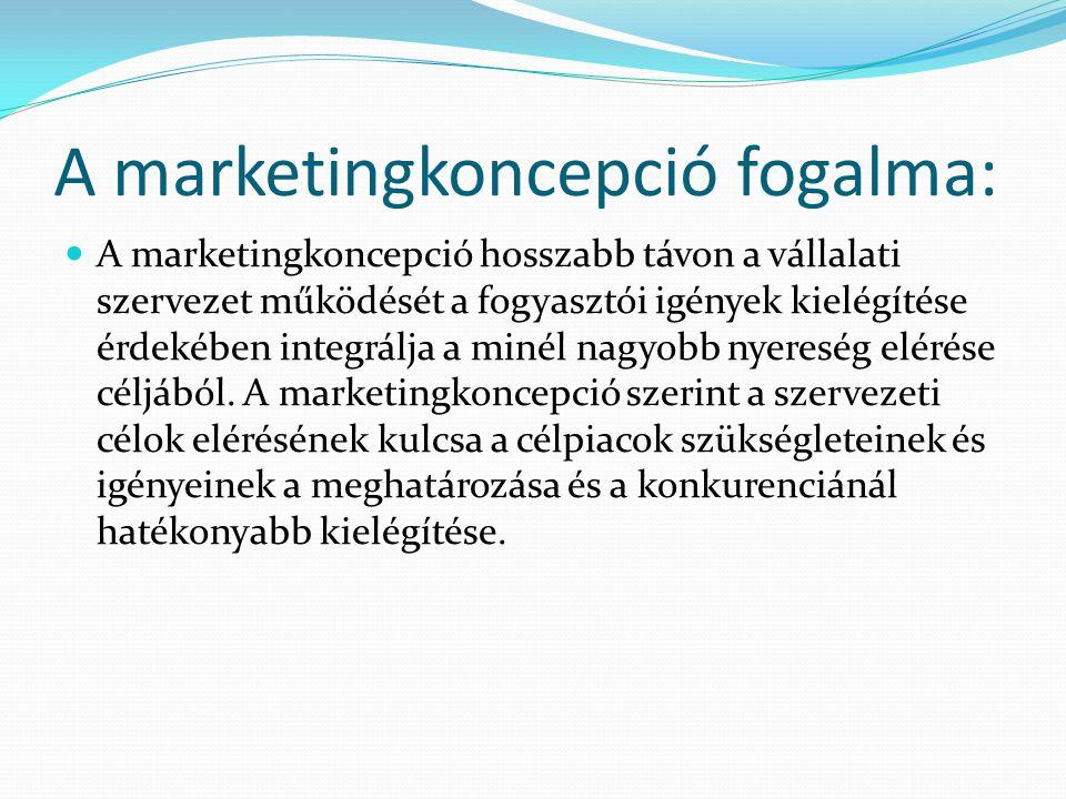 A marketingkoncepció fogalma: