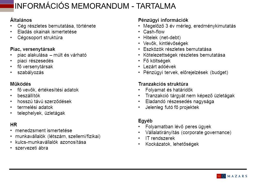 Információs memorandum - Tartalma