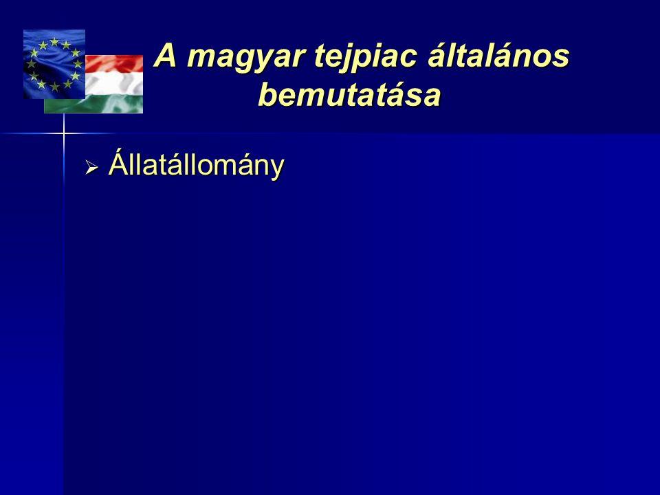 A magyar tejpiac általános bemutatása