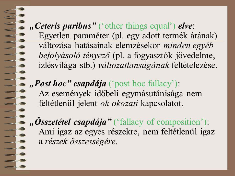 """""""Ceteris paribus ('other things equal') elve: Egyetlen paraméter (pl"""