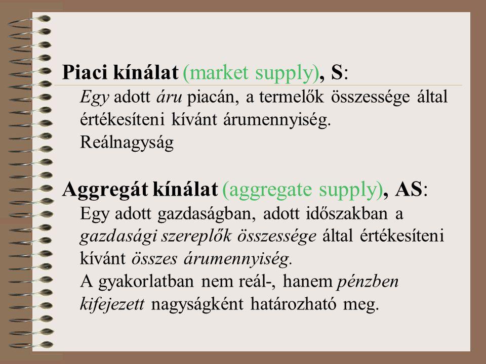 Piaci kínálat (market supply), S: