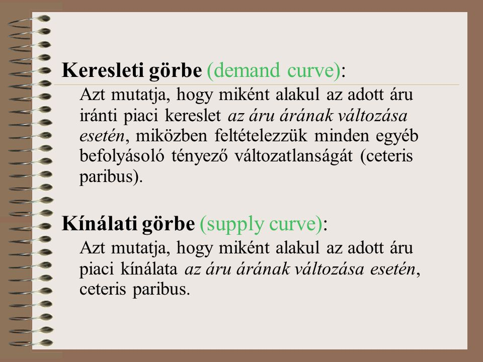 Keresleti görbe (demand curve):