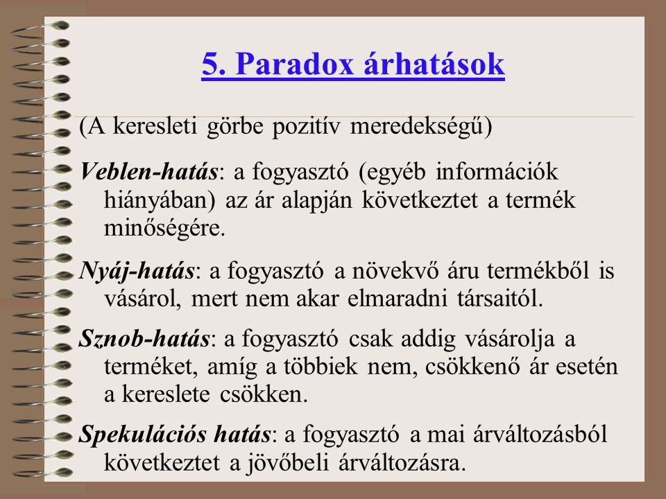 5. Paradox árhatások (A keresleti görbe pozitív meredekségű)