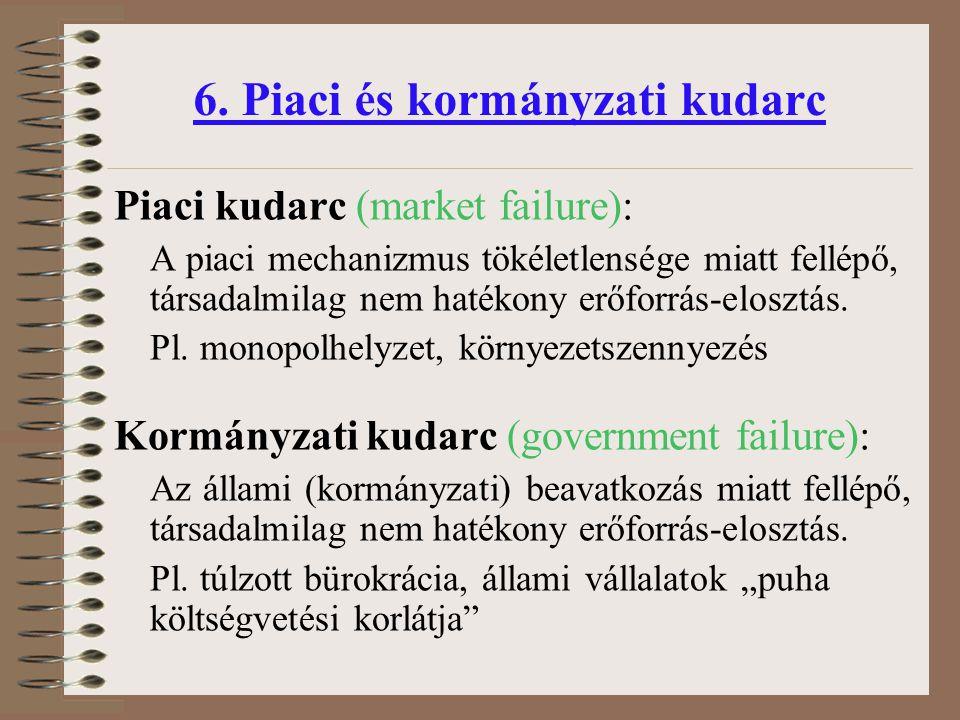 6. Piaci és kormányzati kudarc