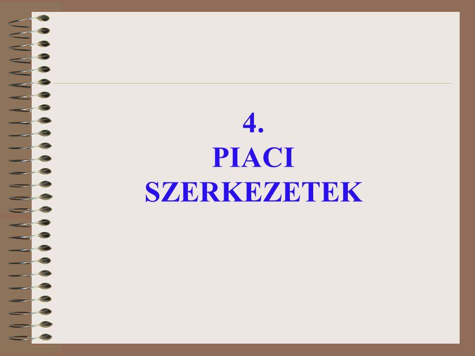 4. PIACI SZERKEZETEK