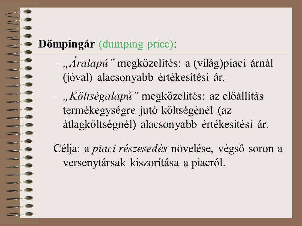 Dömpingár (dumping price):