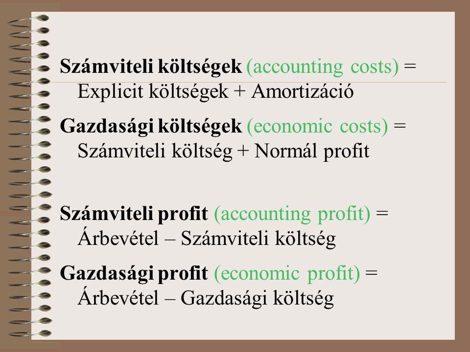 Számviteli költségek (accounting costs) = Explicit költségek + Amortizáció