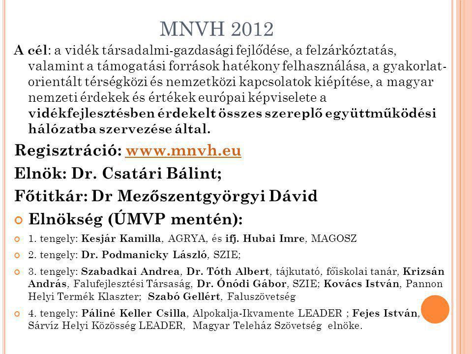 MNVH 2012 Regisztráció: www.mnvh.eu Elnök: Dr. Csatári Bálint;