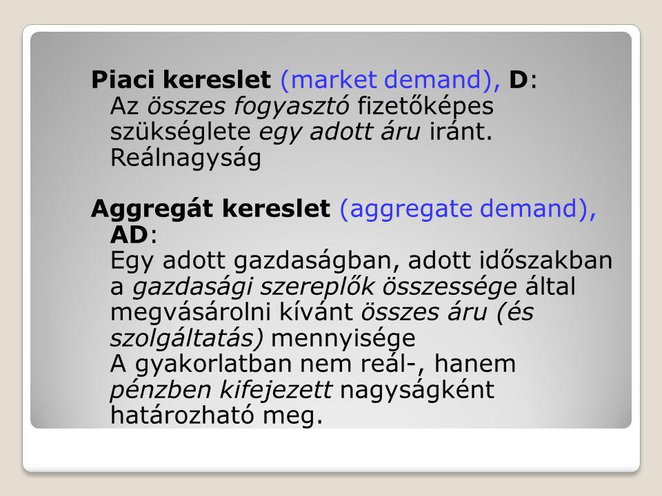 Piaci kereslet (market demand), D: Az összes fogyasztó fizetőképes szükséglete egy adott áru iránt.