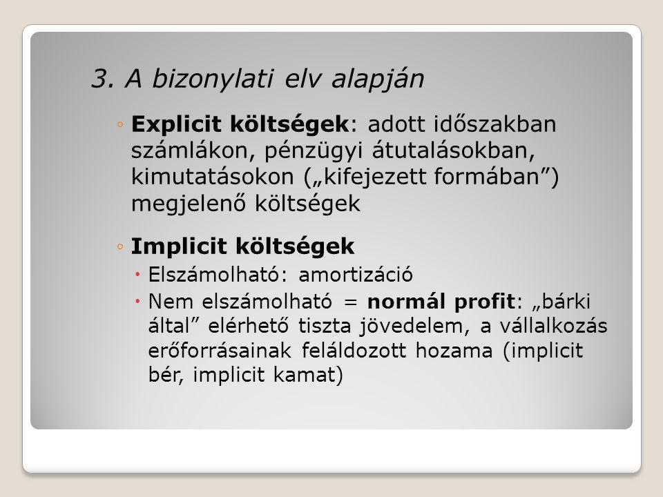 3. A bizonylati elv alapján