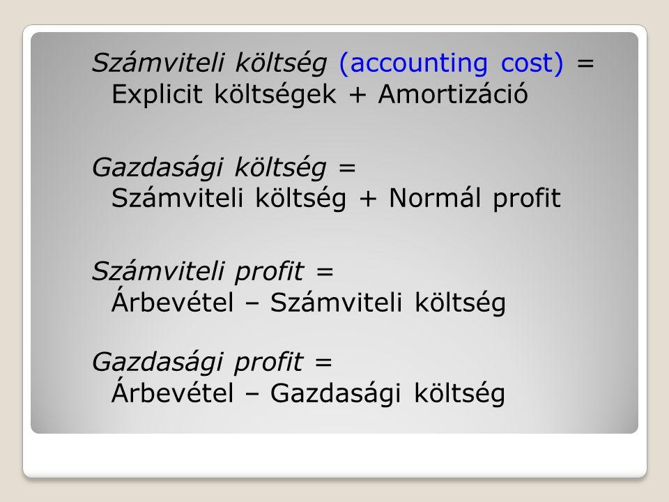 Számviteli költség (accounting cost) = Explicit költségek + Amortizáció Gazdasági költség = Számviteli költség + Normál profit Számviteli profit = Árbevétel – Számviteli költség Gazdasági profit = Árbevétel – Gazdasági költség