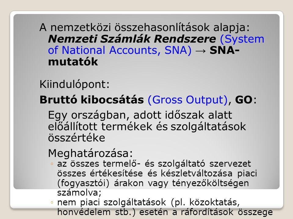 Bruttó kibocsátás (Gross Output), GO:
