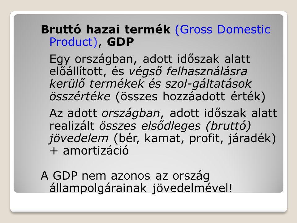 Bruttó hazai termék (Gross Domestic Product), GDP Egy országban, adott időszak alatt előállított, és végső felhasználásra kerülő termékek és szol-gáltatások összértéke (összes hozzáadott érték) Az adott országban, adott időszak alatt realizált összes elsődleges (bruttó) jövedelem (bér, kamat, profit, járadék) + amortizáció A GDP nem azonos az ország állampolgárainak jövedelmével!
