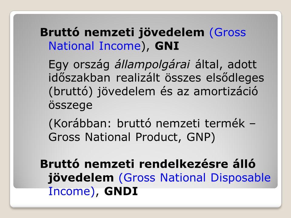 Bruttó nemzeti jövedelem (Gross National Income), GNI Egy ország állampolgárai által, adott időszakban realizált összes elsődleges (bruttó) jövedelem és az amortizáció összege (Korábban: bruttó nemzeti termék – Gross National Product, GNP) Bruttó nemzeti rendelkezésre álló jövedelem (Gross National Disposable Income), GNDI