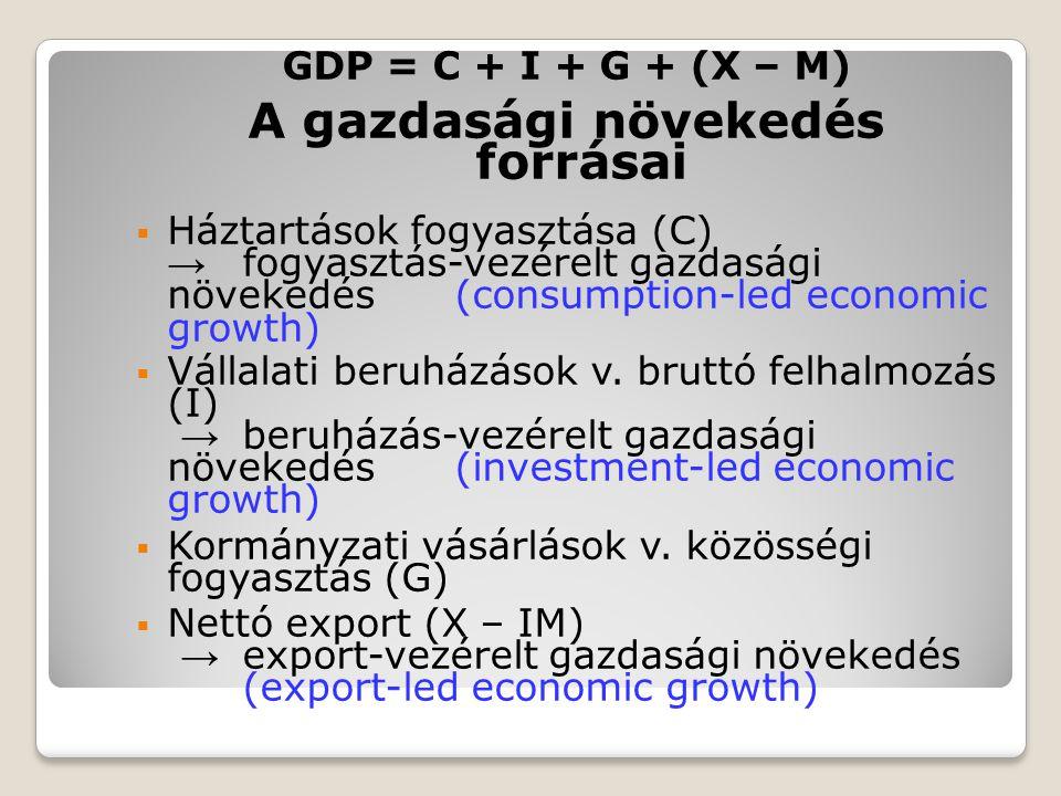A gazdasági növekedés forrásai