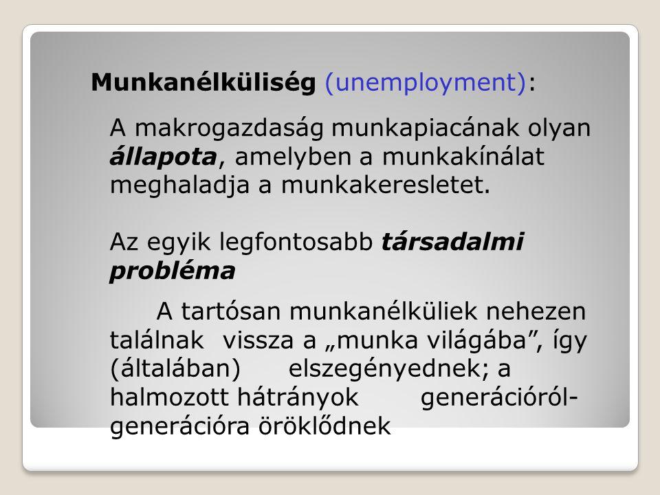 Munkanélküliség (unemployment): A makrogazdaság munkapiacának olyan állapota, amelyben a munkakínálat meghaladja a munkakeresletet.