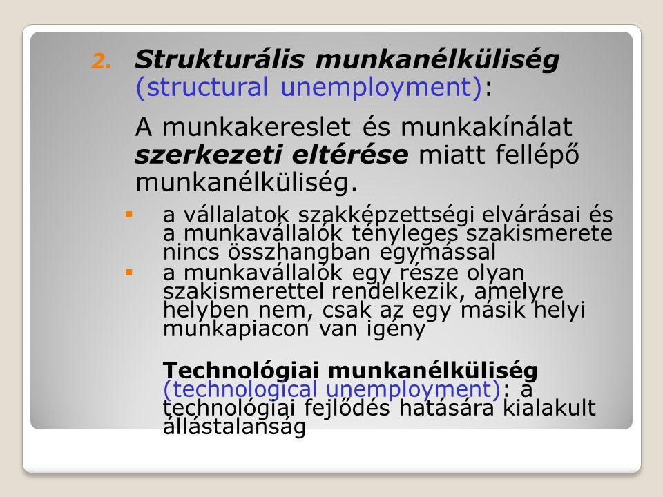 Strukturális munkanélküliség (structural unemployment):