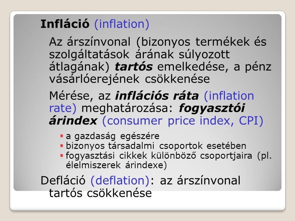 Defláció (deflation): az árszínvonal tartós csökkenése