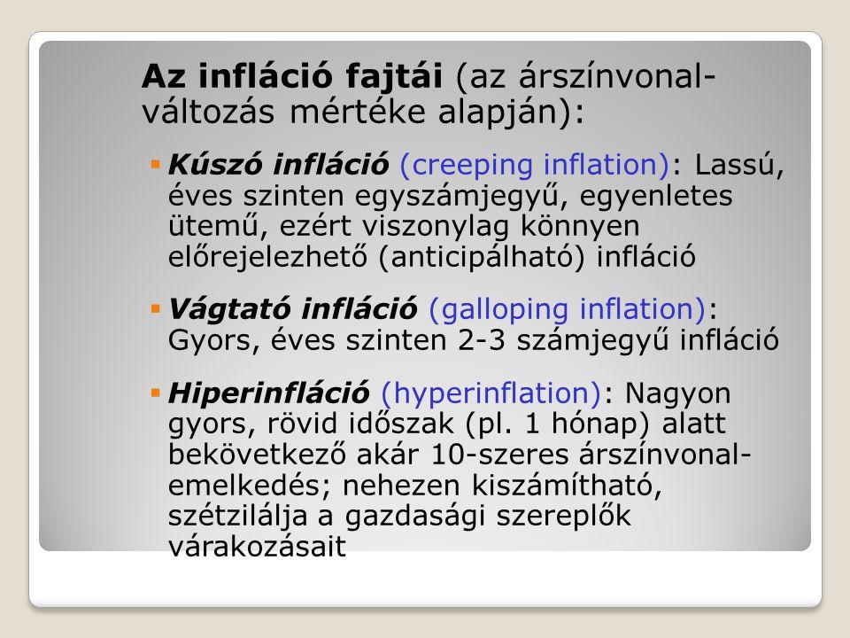 Az infláció fajtái (az árszínvonal- változás mértéke alapján):