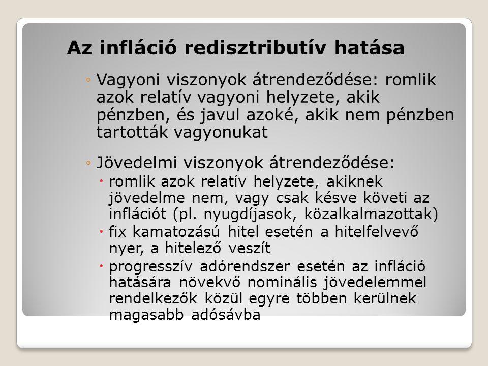 Az infláció redisztributív hatása