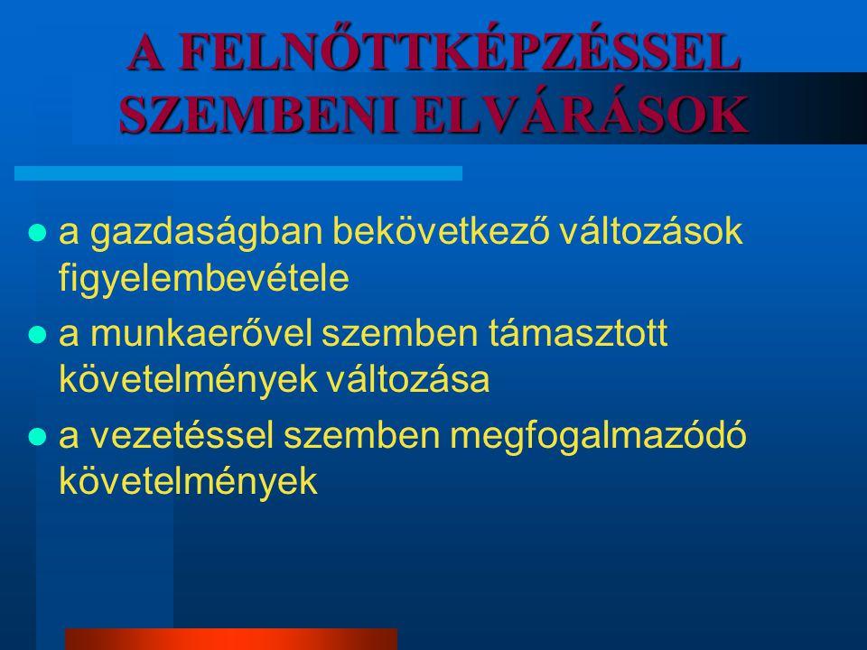 A FELNŐTTKÉPZÉSSEL SZEMBENI ELVÁRÁSOK