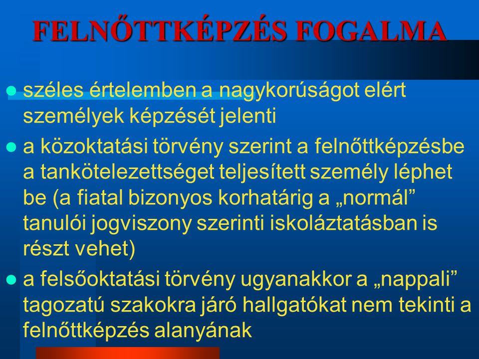 FELNŐTTKÉPZÉS FOGALMA