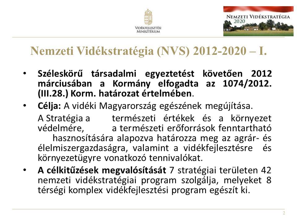 Nemzeti Vidékstratégia (NVS) 2012-2020 – I.