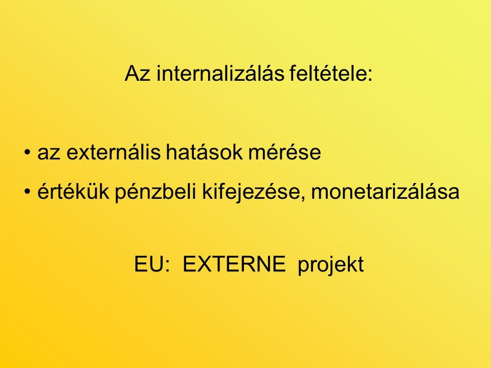 Az internalizálás feltétele: